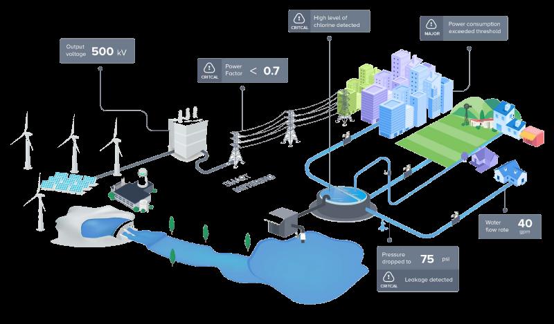 smart-metering-illustration
